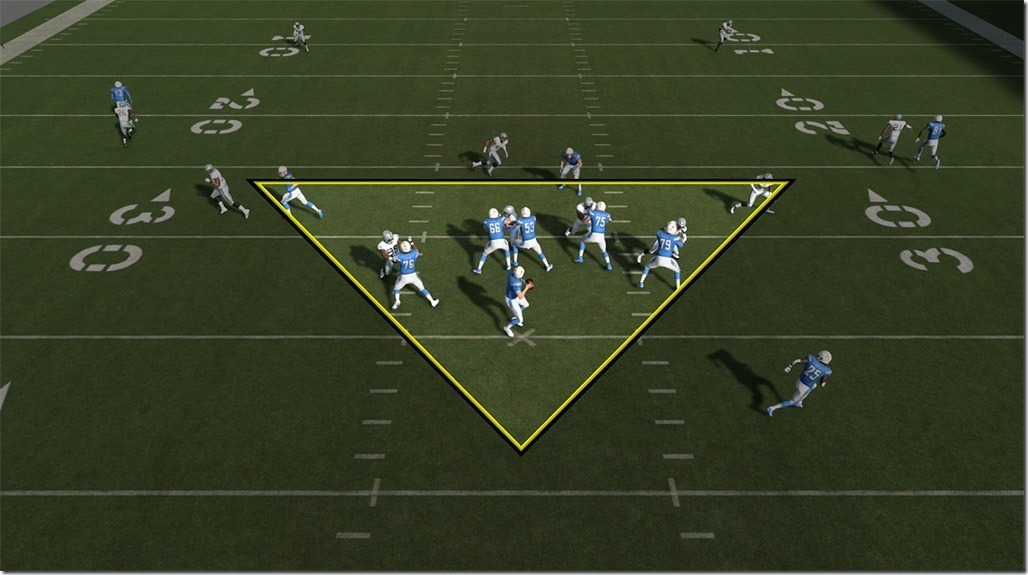 Madden Pass Protection Schemes